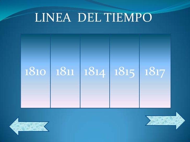LINEA DEL TIEMPO1810 1811 1814 1815 1817