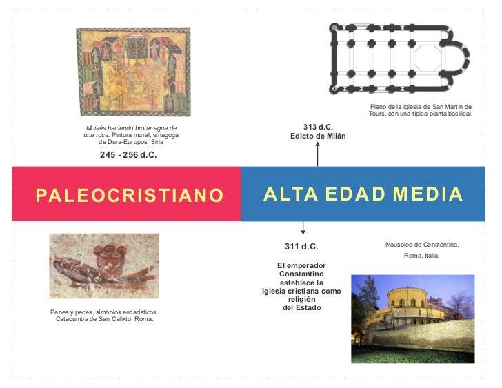 Historia del arte: Linea del tiempo
