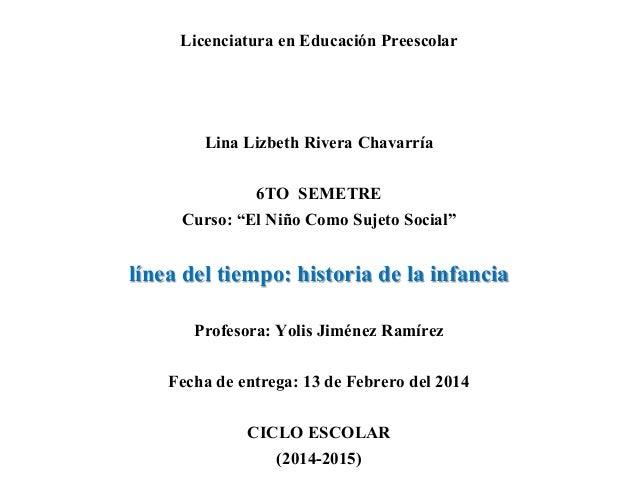 """Licenciatura en Educación Preescolar Lina Lizbeth Rivera Chavarría 6TO SEMETRE Curso: """"El Niño Como Sujeto Social"""" línea d..."""