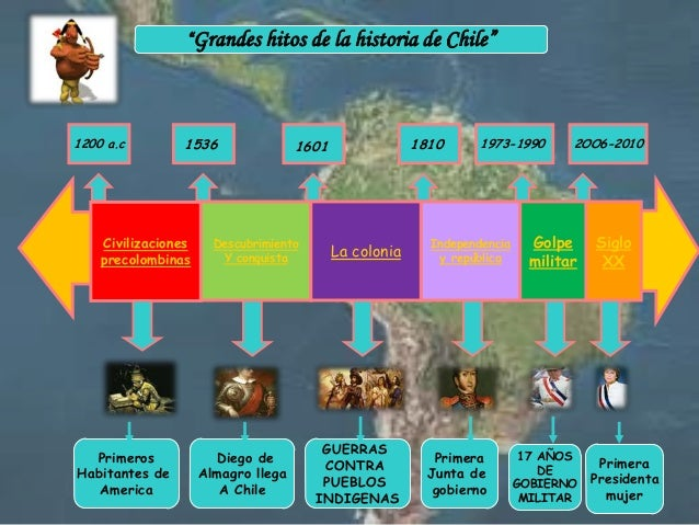 historia presidentes de chile: