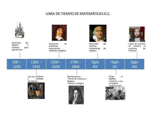 la historia de la logica matematica: