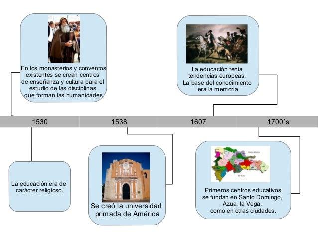 Educacion En Republica Dominicana