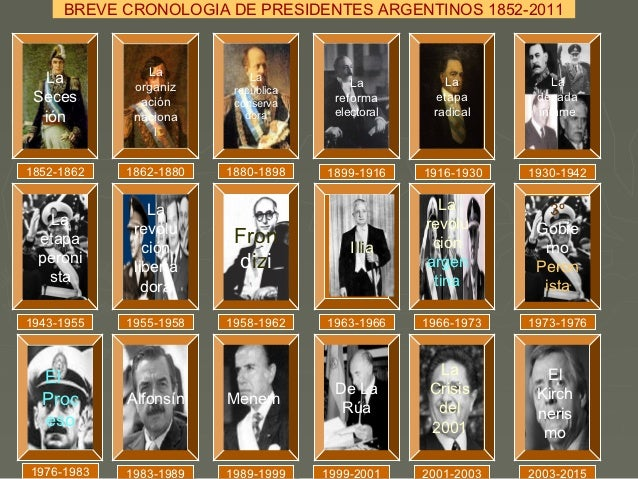 BREVE CRONOLOGIA DE PRESIDENTES ARGENTINOS 1852-2011               La  La         organiz                            La   ...