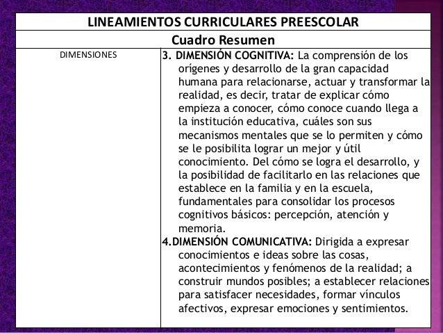 Lineamientos curriculares preescolar for Estandares para preescolar