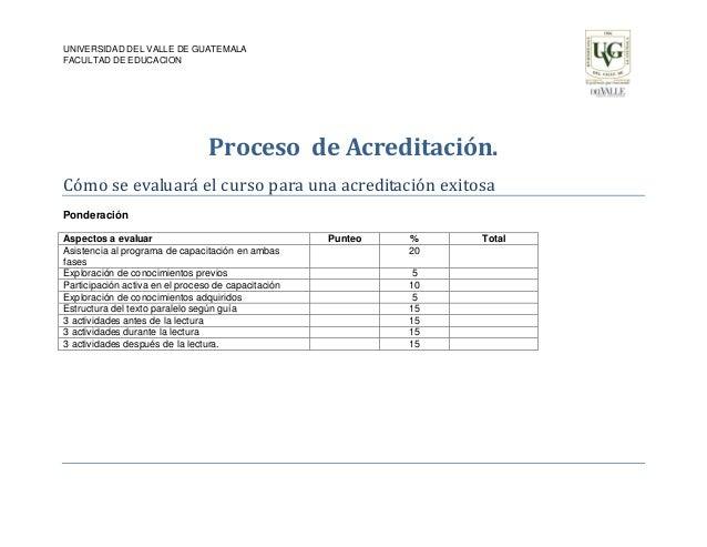 UNIVERSIDAD DEL VALLE DE GUATEMALA FACULTAD DE EDUCACION  Proceso de Acreditación. Cómo se evaluará el curso para una acre...