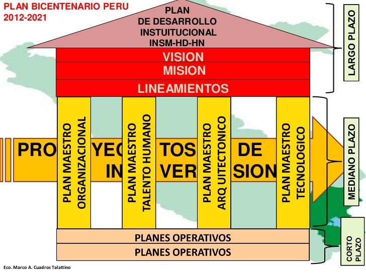 PLAN BICENTENARIO PERU      PLAN2012-2021              DE DESARROLLO                       INSTUITUCIONAL                 ...