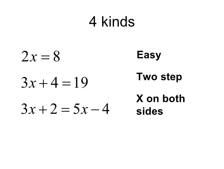 Easy Equation Linear Equations Slide...