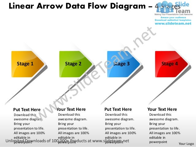 Linear Arrow Data Flow Diagram – 4 Stages   Stage 1                   Stage 2                  Stage 3                    ...