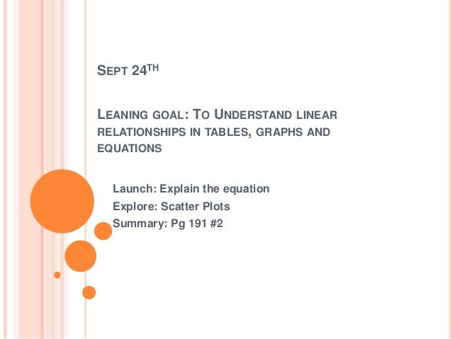 SEPT 24TH LEANING GOAL: TO UNDERSTAND LINEAR RELATIONSHIPS IN TABLES, GRAPHS AND EQUATIONS Launch: Explain the equation Ex...