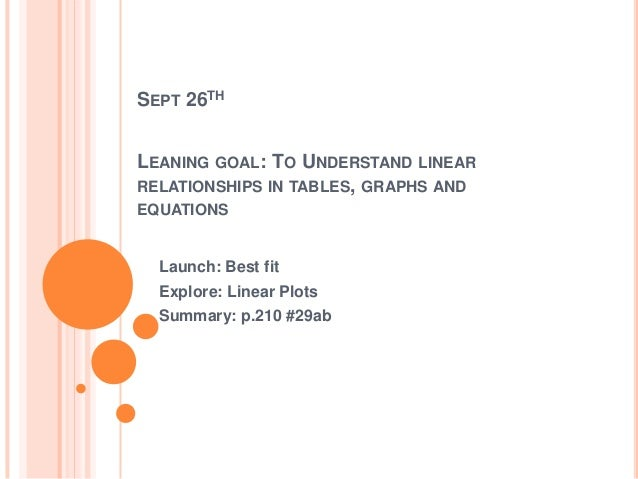 SEPT 26TH LEANING GOAL: TO UNDERSTAND LINEAR RELATIONSHIPS IN TABLES, GRAPHS AND EQUATIONS Launch: Best fit Explore: Linea...