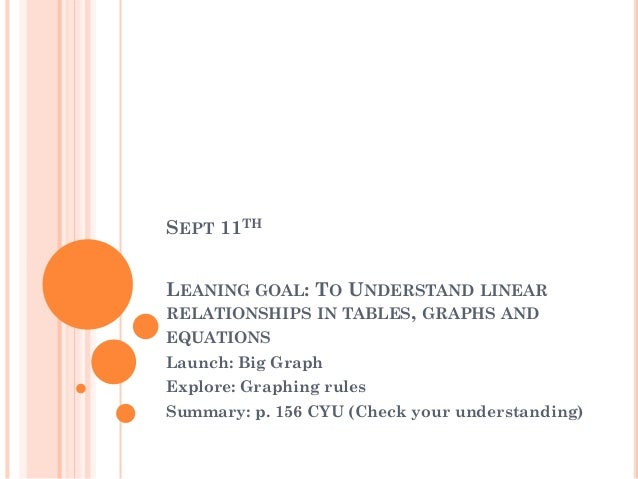 SEPT 11TH LEANING GOAL: TO UNDERSTAND LINEAR RELATIONSHIPS IN TABLES, GRAPHS AND EQUATIONS Launch: Big Graph Explore: Grap...