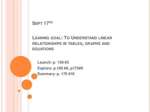 SEPT 17TH LEANING GOAL: TO UNDERSTAND LINEAR RELATIONSHIPS IN TABLES, GRAPHS AND EQUATIONS Launch: p. 159 #3 Explore: p.16...