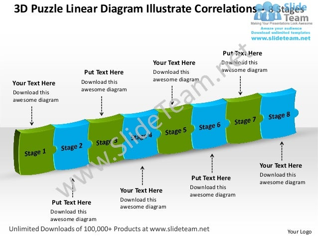 Linear diagram illustrate correlations 8 stages process flow chart template power point templates