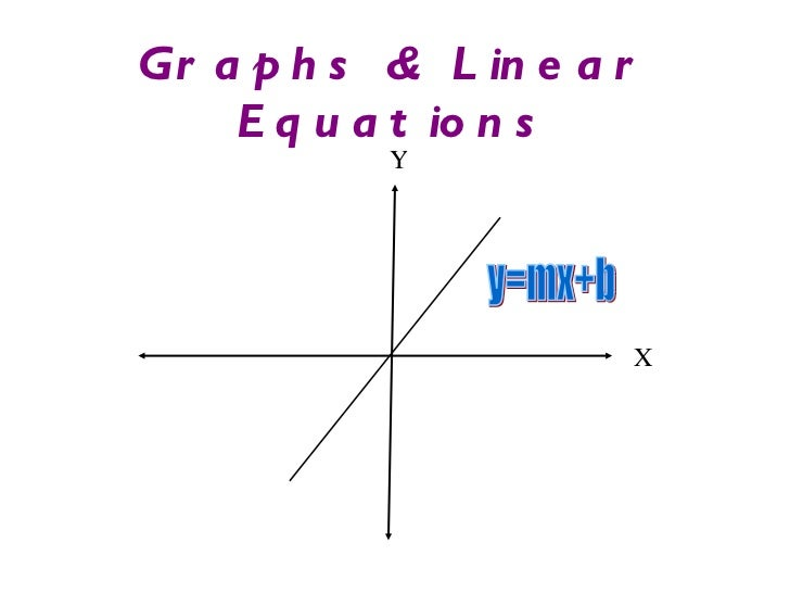 Linear equations 2-2 a graphing and x-y intercepts