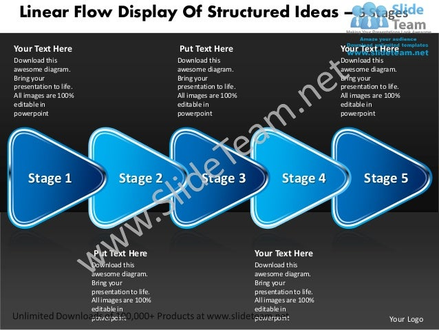 Linear flow display of structured ideas 5 stages flowchart power point free templates