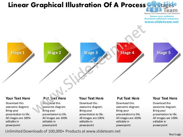 Linear graphical illustration of process 5 stages flow chart power point slides