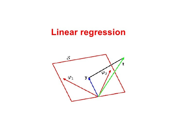 Linear regression Machine Learning; Mon Apr 21, 2008