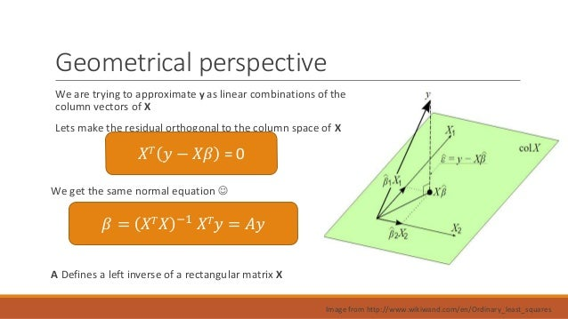 Norm of a vector