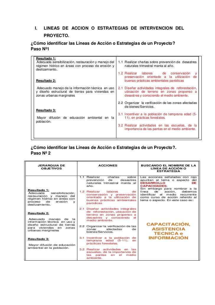 I.     LINEAS DE ACCION O ESTRATEGIAS DE INTERVENCION DEL           PROYECTO. ¿Cómo identificar las Líneas de Acción o Est...