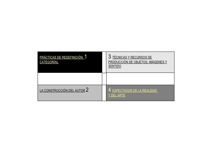 4  ESPECTADOR DE LA REALIDAD  Y DEL ARTE   LA CONSTRUCCIÓN DEL AUTOR   2 3  TÉCNICAS Y RECURSOS DE PRODUCCIÓN DE OBJETOS, ...