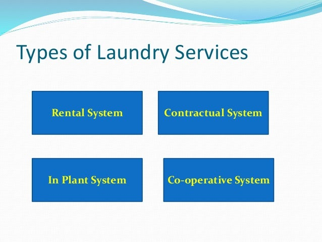 Coin laundry business plan template