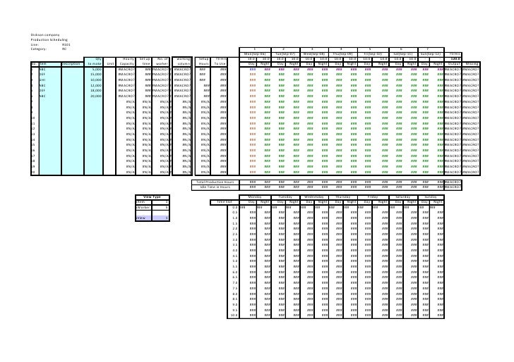 Single Production Line Scheduling