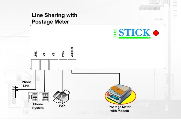 Line sharing with postage meter