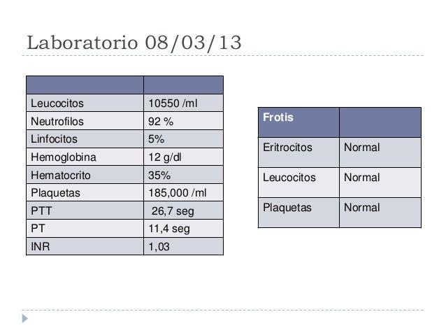 viagra vs filagra