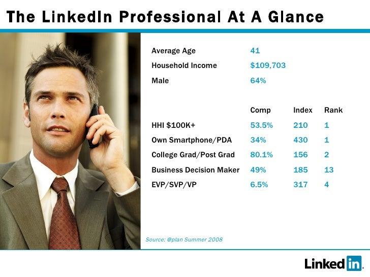 Linkedin At A Glance