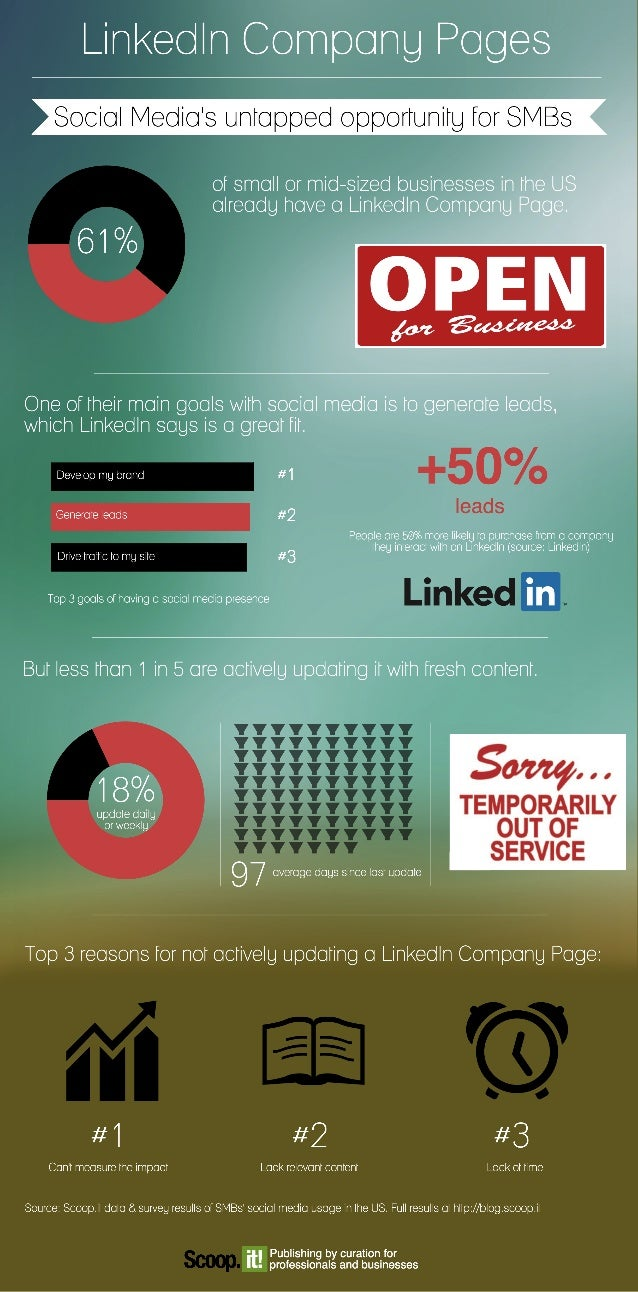 LinkedIn Company Pages: Social Media's untapped opportunity for SMBs