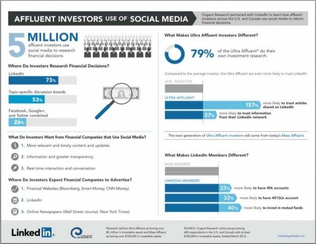 LinkedIn for Financial Advisors InfoGraphic