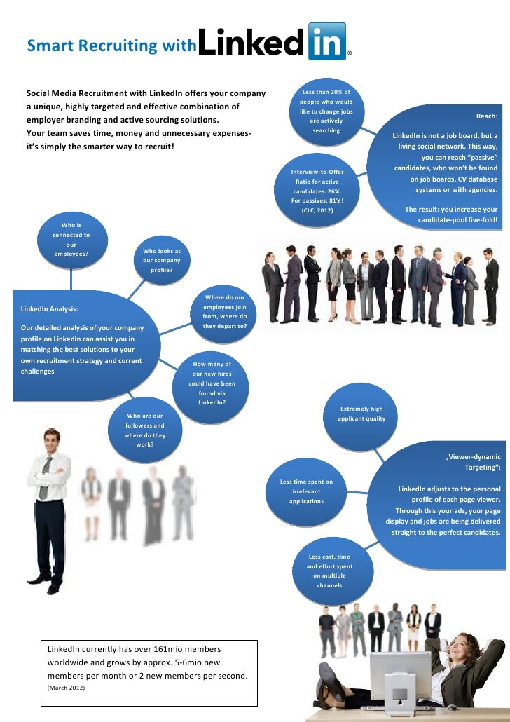 b2b email marketing case study