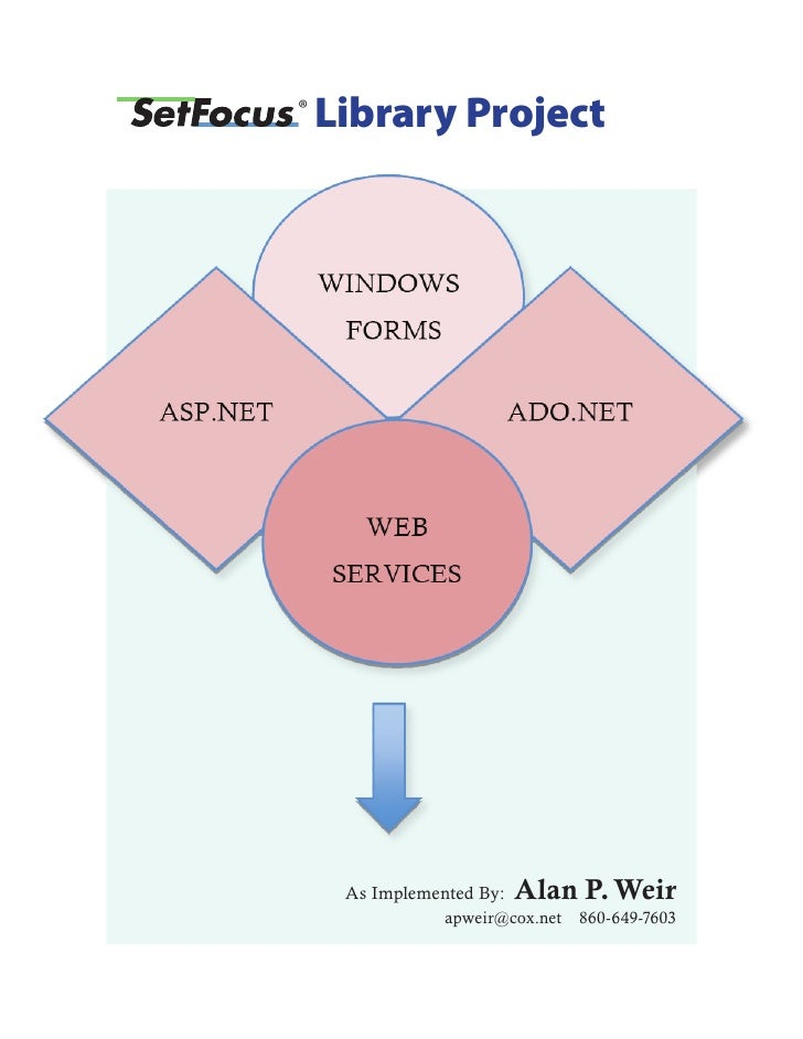 ®   Library Project          As Implemented By:   Alan P. Weir                 apweir@cox.net   860-649-7603