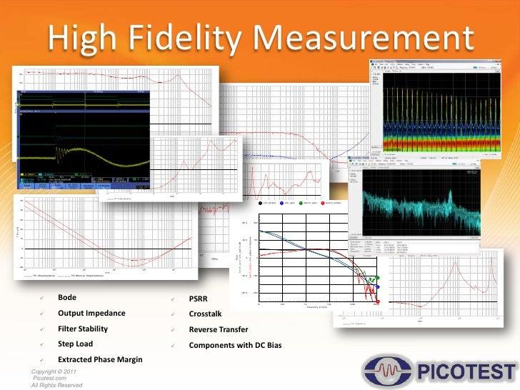 High Fidelity Measurement<br /><ul><li>Bode