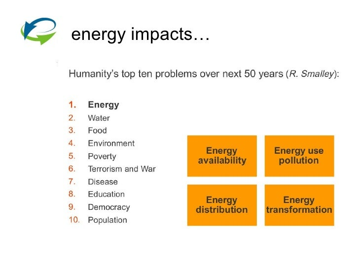 energy impacts…