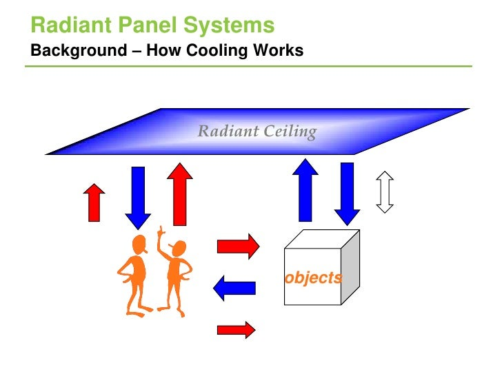 Conductive Aluminum Paste Solar Panels Linked In Radiant