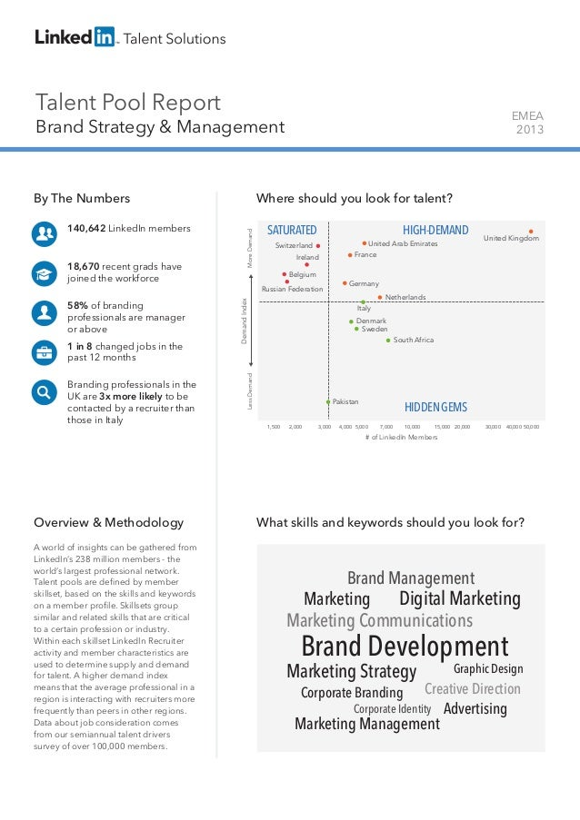 Talent Pool Report  EMEA 2013  Brand Strategy & Management  140,642 LinkedIn members  18,670 recent grads have joined the ...