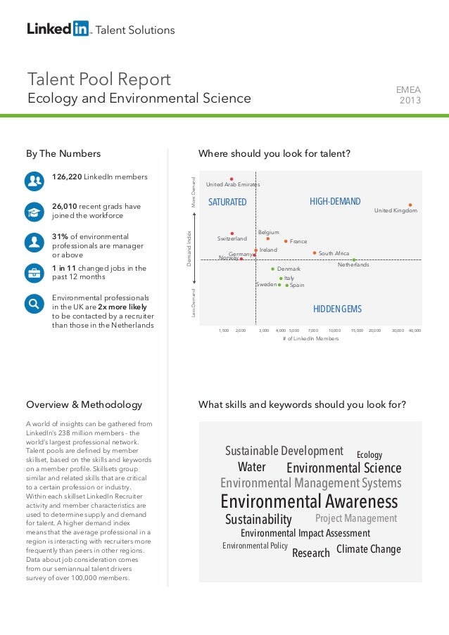 Talent Pool Report  EMEA 2013  Ecology and Environmental Science  31% of environmental professionals are manager or above ...