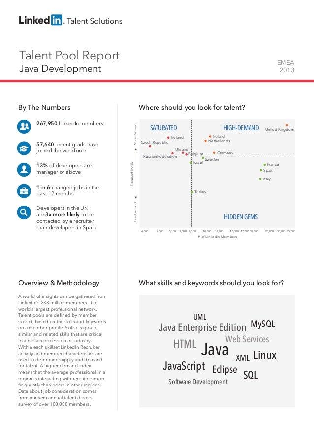 EMEA Java Development   Talent Pool Reports