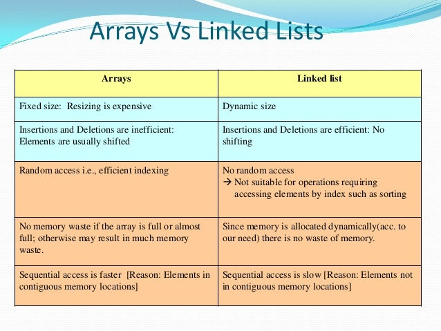 Linked List vs arrays