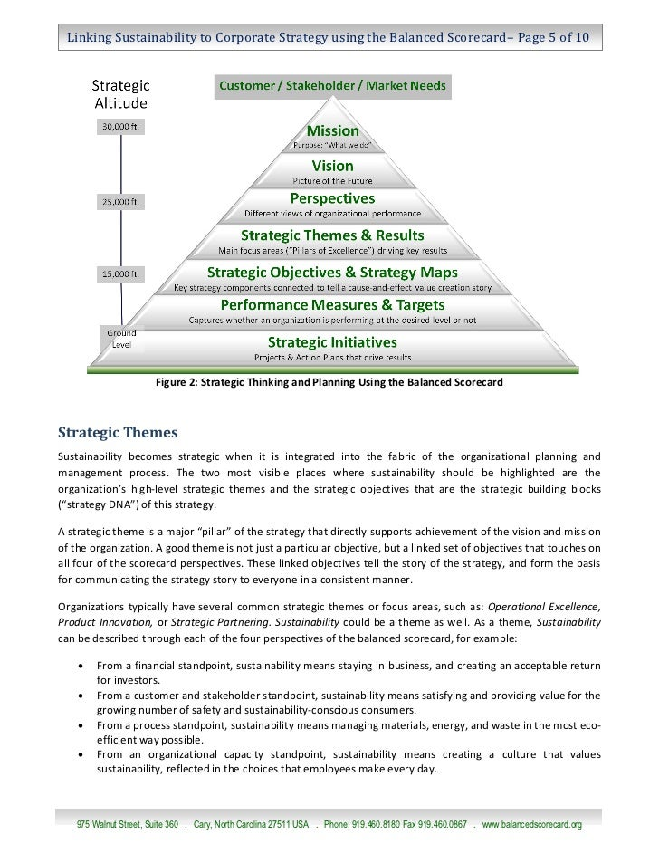 sustainability strategy and corporate performance Most companies are not actively managing sustainability, even though executives think it's important to a variety of corporate activities those that do are reaping benefits for themselves and for society.