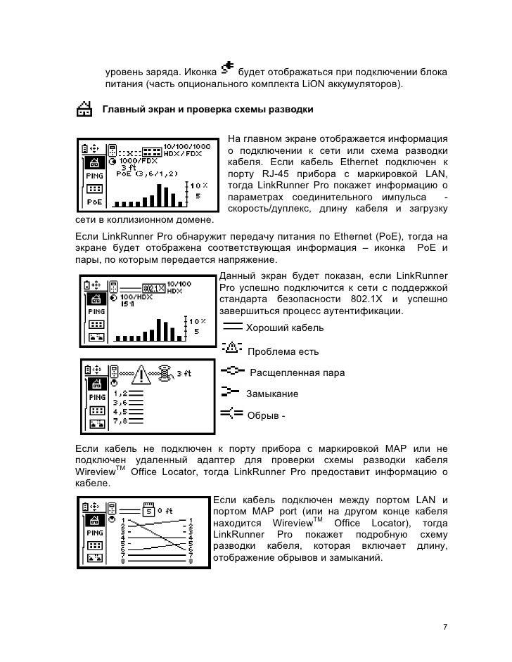 Главный экран и проверка схемы