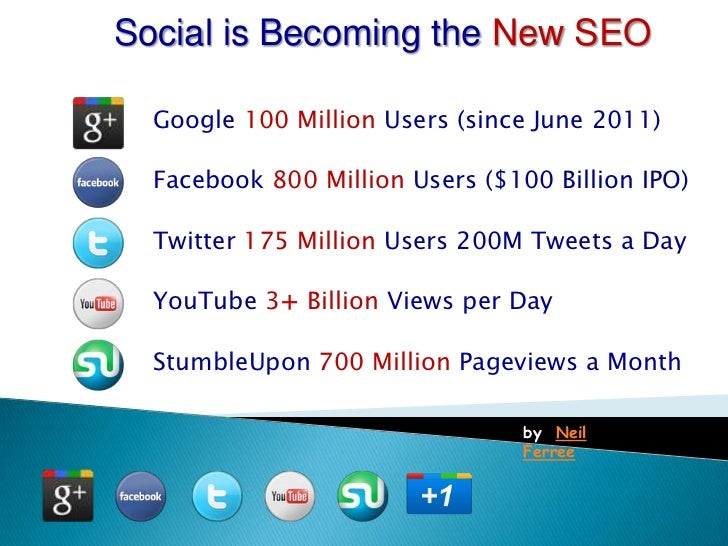Social is Becoming the New SEO  Google 100 Million Users (since June 2011)  Facebook 800 Million Users ($100 Billion IPO) ...