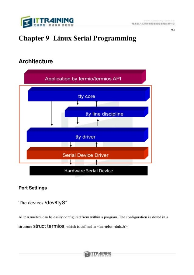 LINUX RS232程式設計