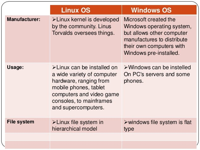 a competitive operating systems comparison essay There are millions of operating system research paper topics, where you can apply yourself to the topics vary from old operating systems such as ms-dos, norton commander, windows 31, windows 311 through nowadays operating systems such as windows 95, windows 98, windows xp, windows 2000, windows nt, windows 2003, windows millenium, windows vista, mac os, ect, to novelty operating systems such as windows 7 (vienna).