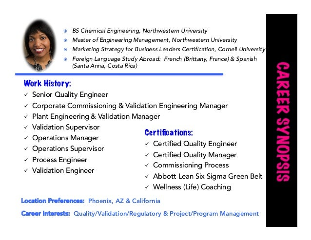 examples of professional profiles