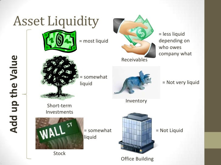 liquidity asset and acid test ratio Please use the following calculator and quick reference guide to assist you in liquidity (acid test or quick ratio cash–equivalent assets.
