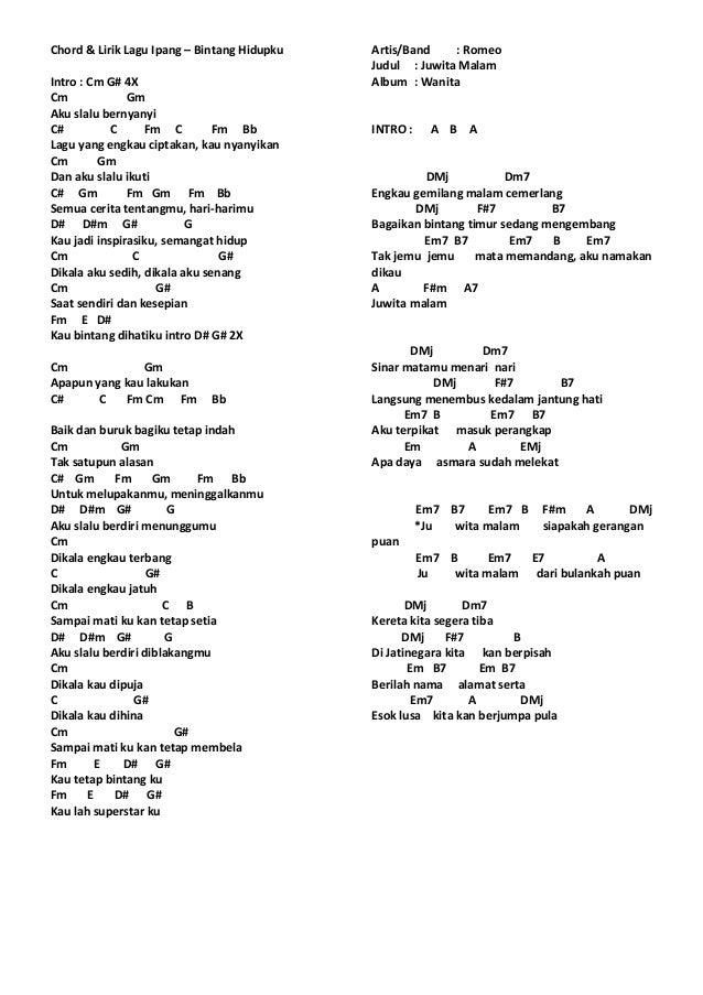 Aku Jatuh Cinta (Album Version)