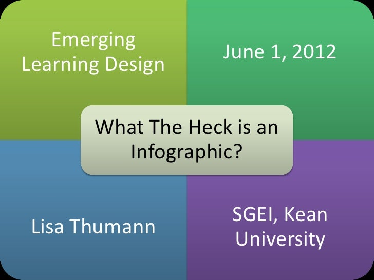 IGNITE: What the Heck is an Infographic?