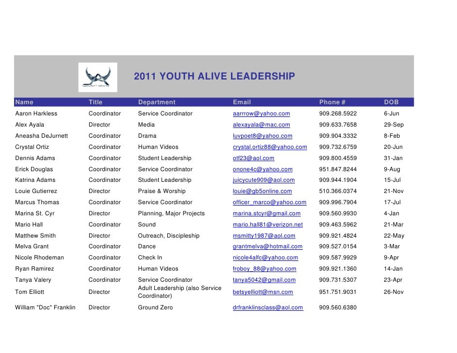 2011 YOUTH ALIVE LEADERSHIPName                     Title         Department                       Email                  ...